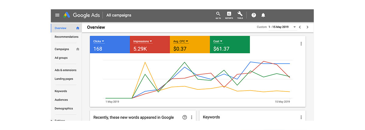 How much does it cost to advertise on google
